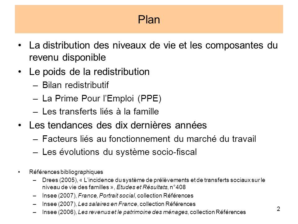 PlanLa distribution des niveaux de vie et les composantes du revenu disponible. Le poids de la redistribution.