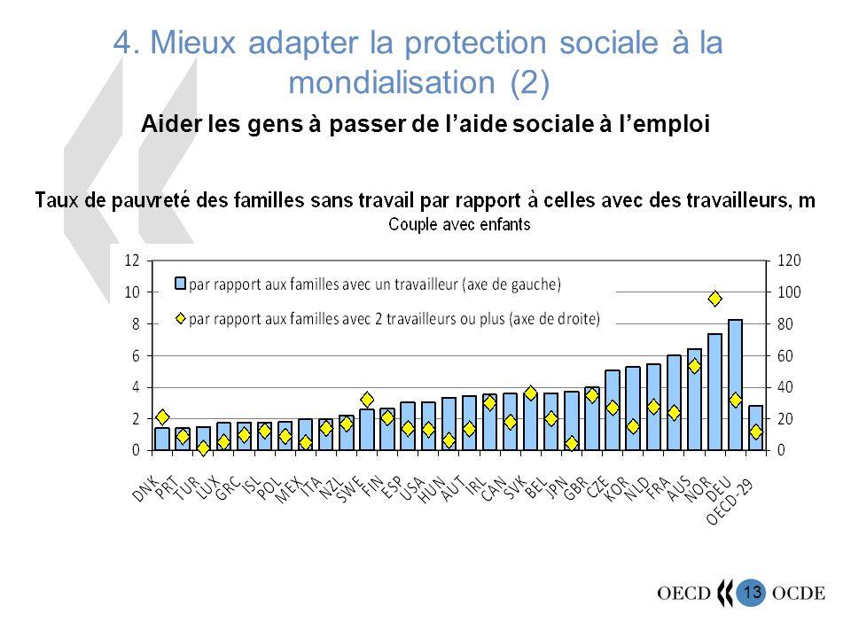4. Mieux adapter la protection sociale à la mondialisation (2)