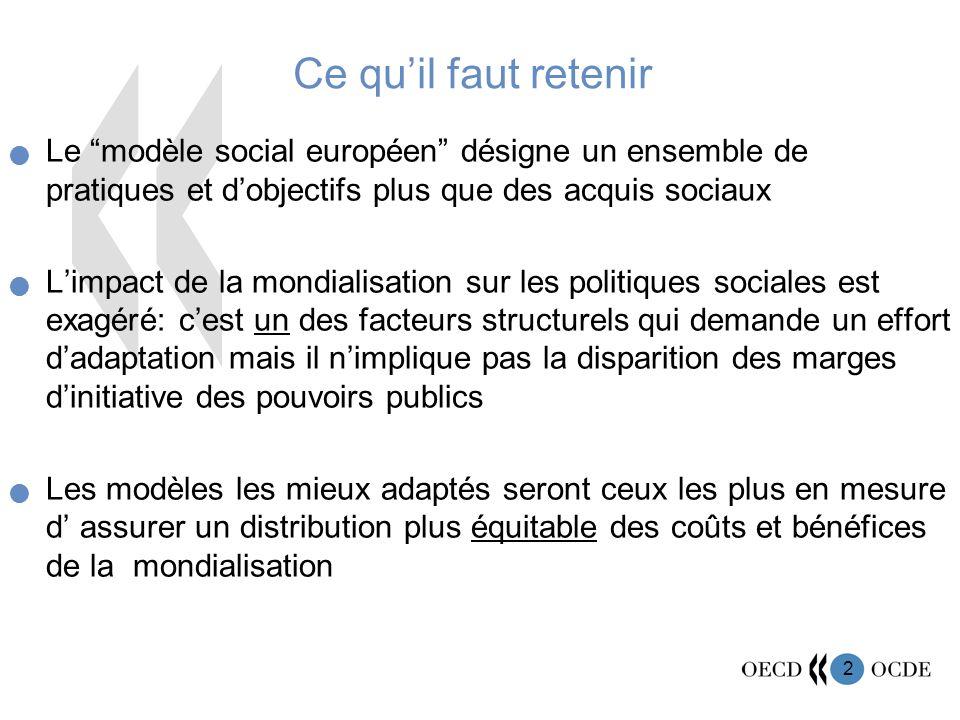 Ce qu'il faut retenir Le modèle social européen désigne un ensemble de pratiques et d'objectifs plus que des acquis sociaux.