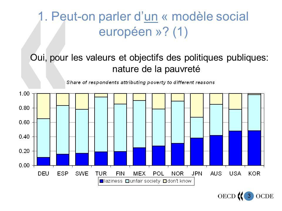 1. Peut-on parler d'un « modèle social européen » (1)