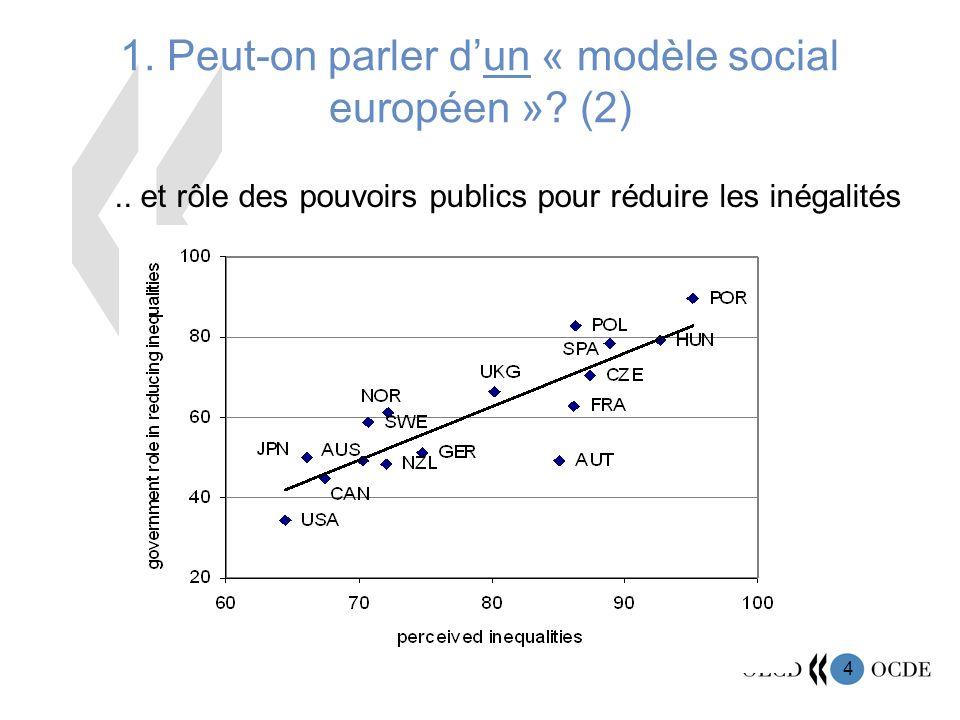 1. Peut-on parler d'un « modèle social européen » (2)