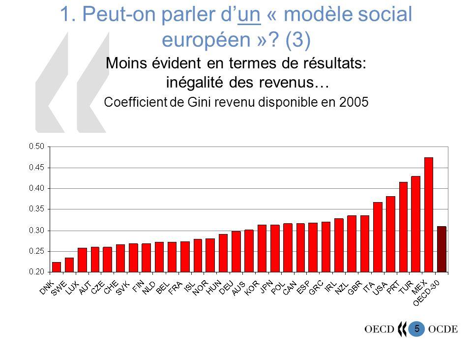 1. Peut-on parler d'un « modèle social européen » (3)