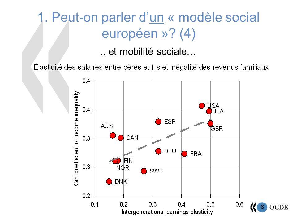 1. Peut-on parler d'un « modèle social européen » (4)