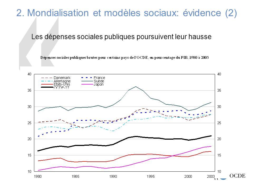 2. Mondialisation et modèles sociaux: évidence (2)