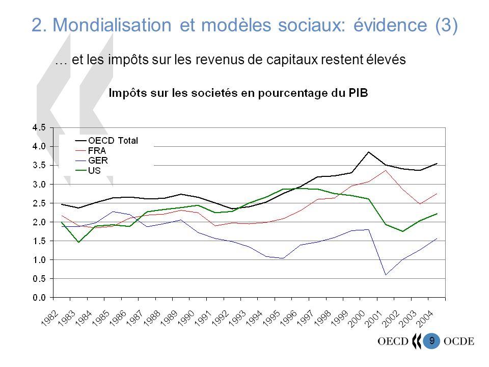 2. Mondialisation et modèles sociaux: évidence (3)