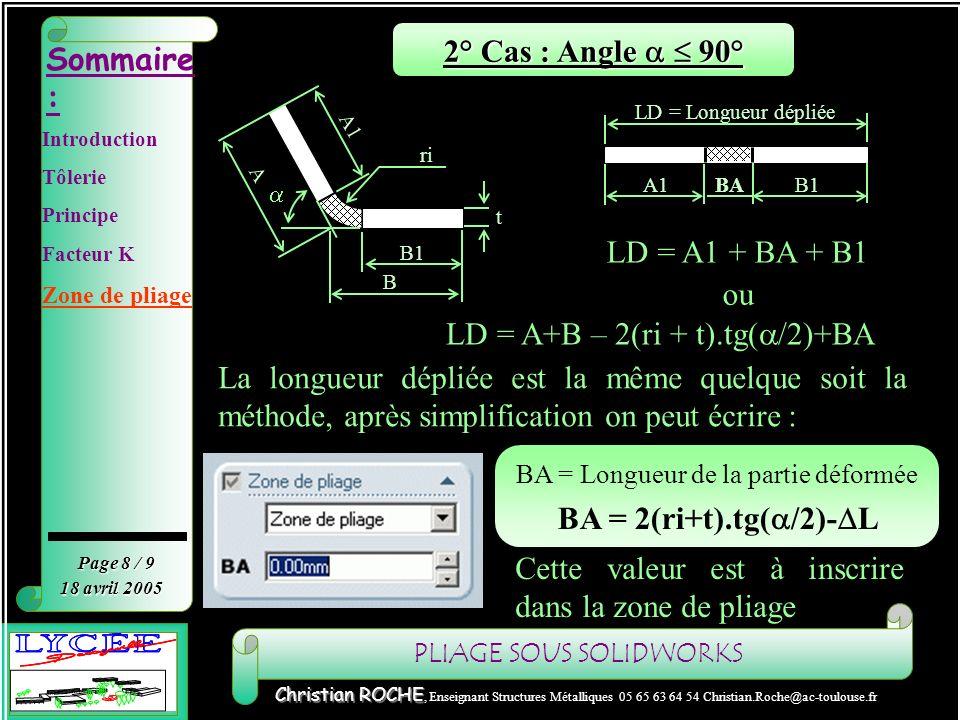 LD = A+B – 2(ri + t).tg(a/2)+BA