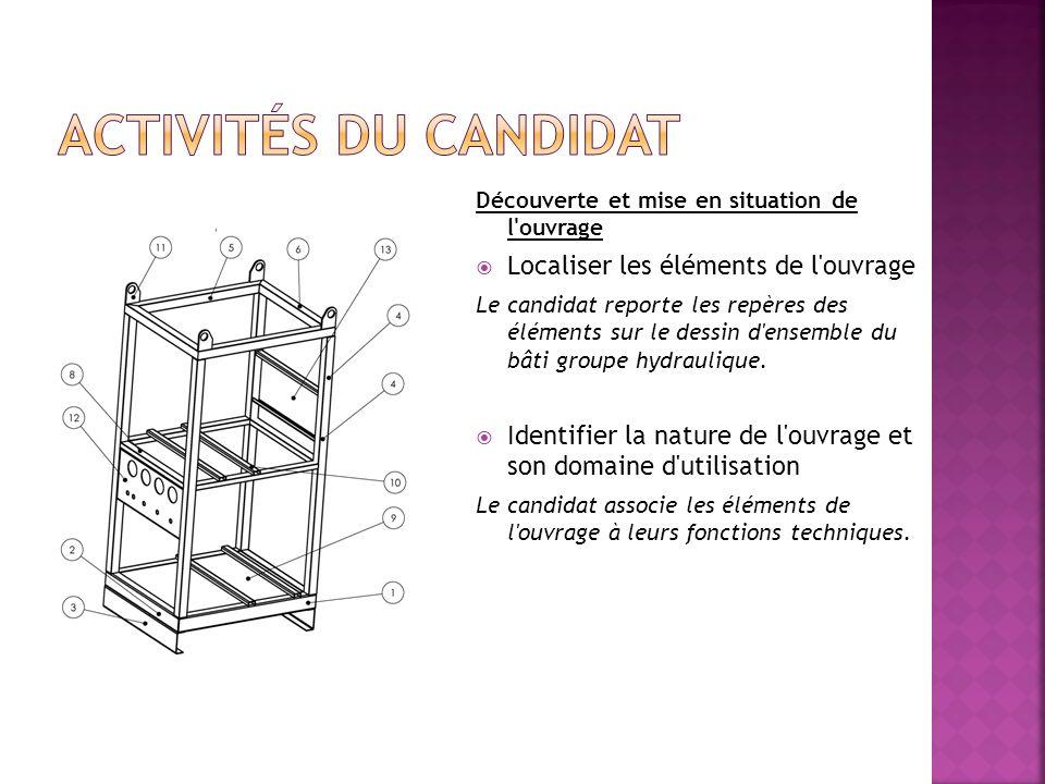 Activités du candidat Localiser les éléments de l ouvrage