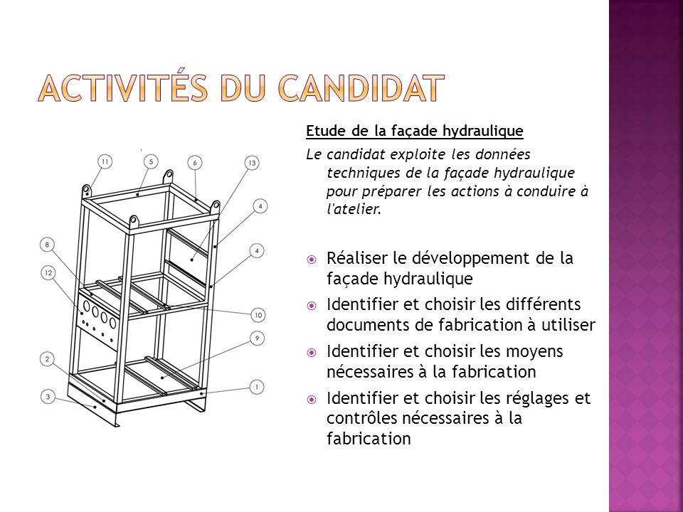 Activités du candidat Etude de la façade hydraulique.
