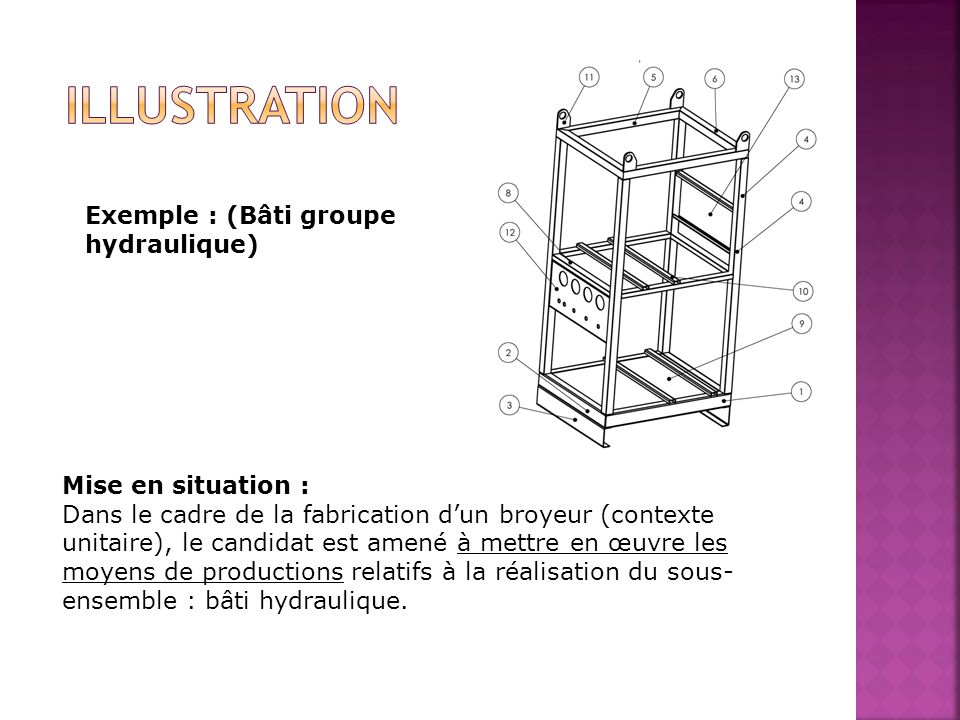 Illustration Exemple : (Bâti groupe hydraulique) Mise en situation :