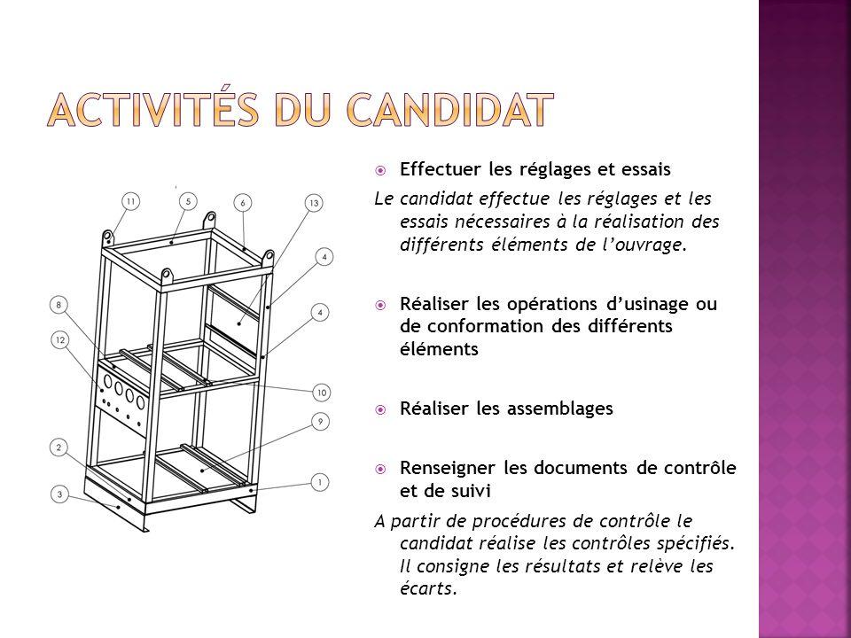 Activités du candidat Effectuer les réglages et essais