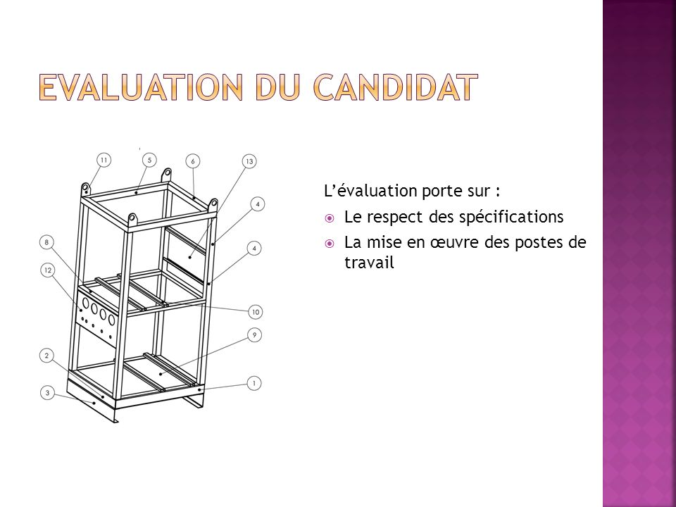 Evaluation du candidat