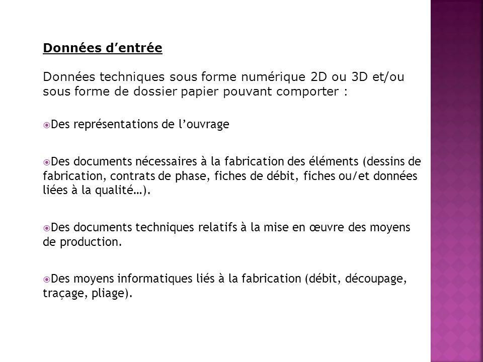Données d'entrée Données techniques sous forme numérique 2D ou 3D et/ou sous forme de dossier papier pouvant comporter :
