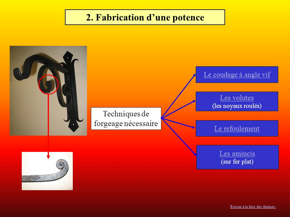 2. Fabrication d'une potence