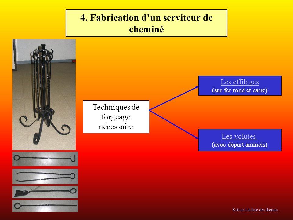 4. Fabrication d'un serviteur de cheminé