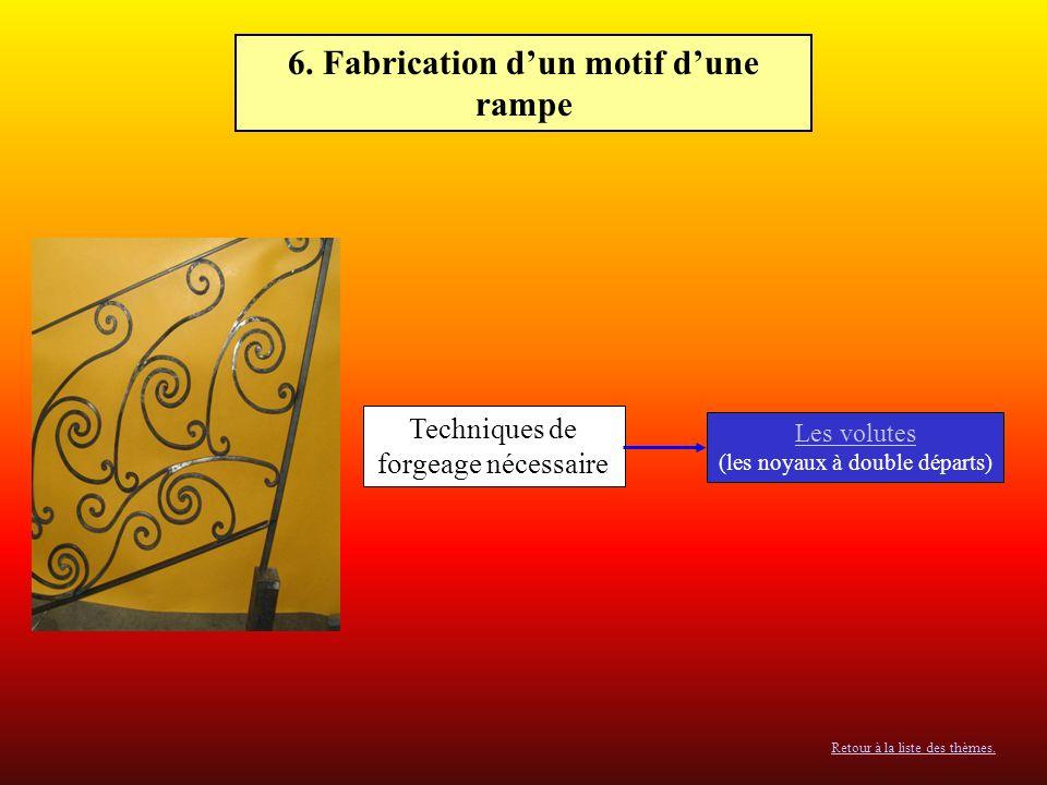 6. Fabrication d'un motif d'une rampe