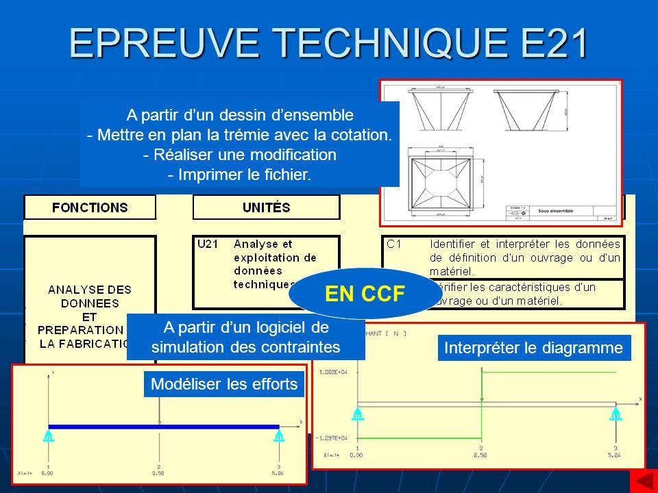 EPREUVE TECHNIQUE E21 EN CCF A partir d'un dessin d'ensemble