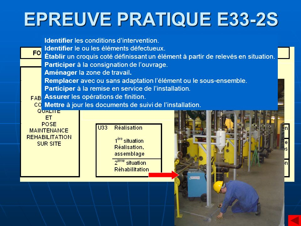 EPREUVE PRATIQUE E33-2S Identifier les conditions d'intervention.