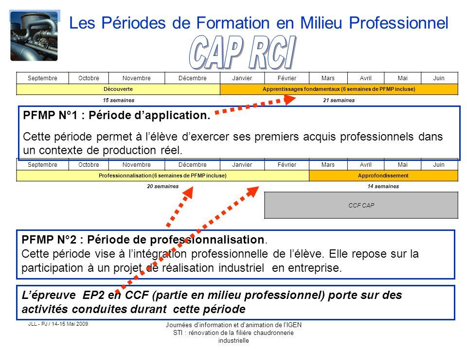 CAP RCI Les Périodes de Formation en Milieu Professionnel