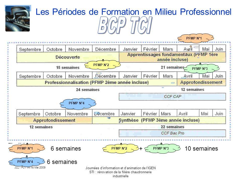BCP TCI Les Périodes de Formation en Milieu Professionnel 6 semaines