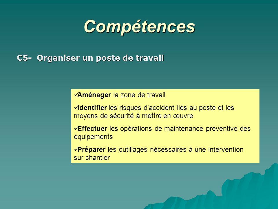 Compétences C5- Organiser un poste de travail