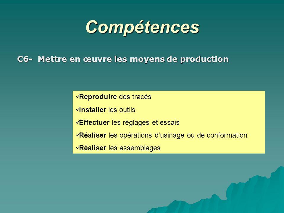 Compétences C6- Mettre en œuvre les moyens de production