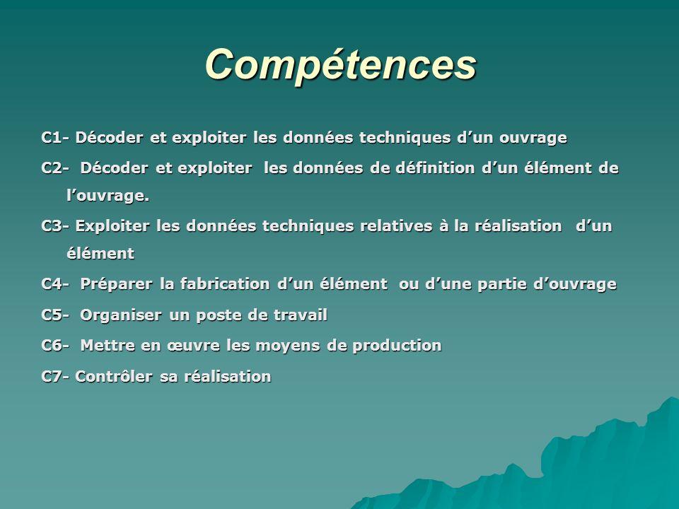 CompétencesC1- Décoder et exploiter les données techniques d'un ouvrage.