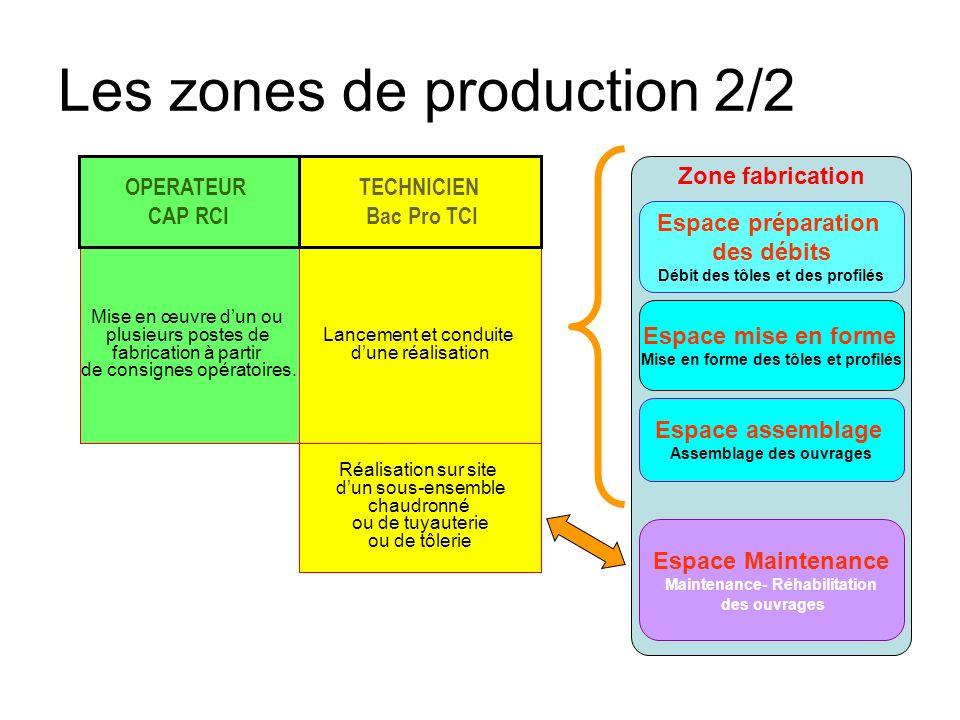 Les zones de production 2/2