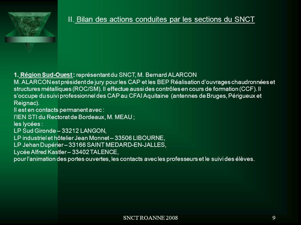 II. Bilan des actions conduites par les sections du SNCT