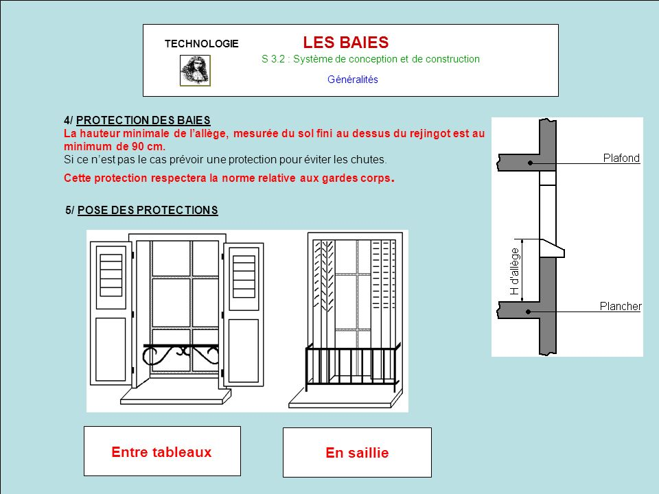 LES BAIES Entre tableaux En saillie 4/ PROTECTION DES BAIES