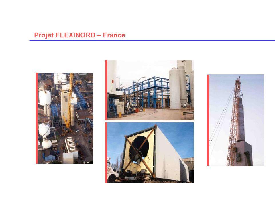 Projet FLEXINORD – France