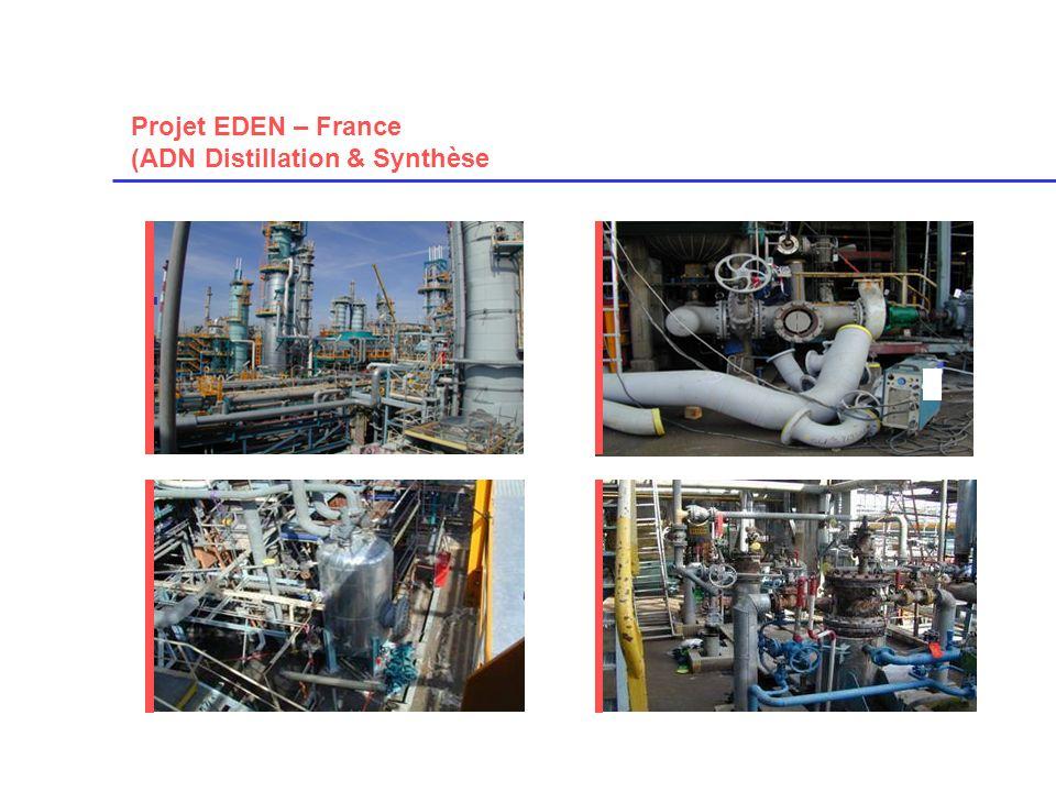 Projet EDEN – France (ADN Distillation & Synthèse