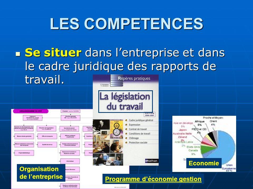 LES COMPETENCES Se situer dans l'entreprise et dans le cadre juridique des rapports de travail. Programme d'économie gestion.