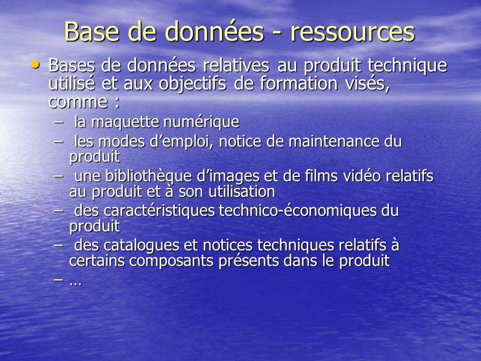 Base de données - ressources