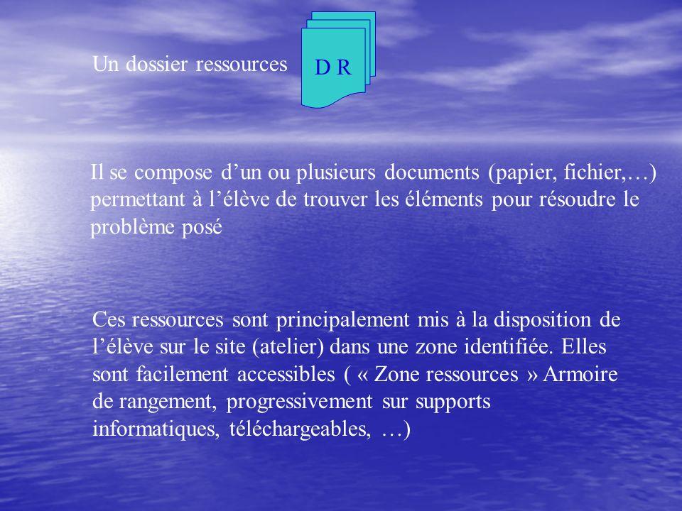 Un dossier ressources D R.