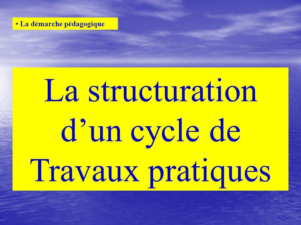 La structuration d'un cycle de Travaux pratiques