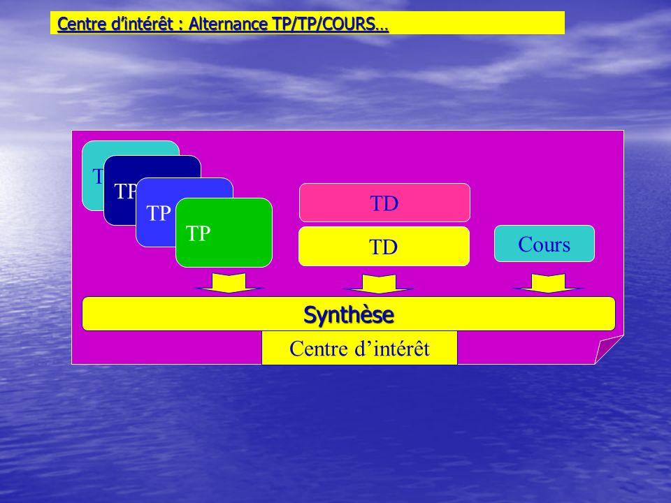 Centre d'intérêt : Alternance TP/TP/COURS…