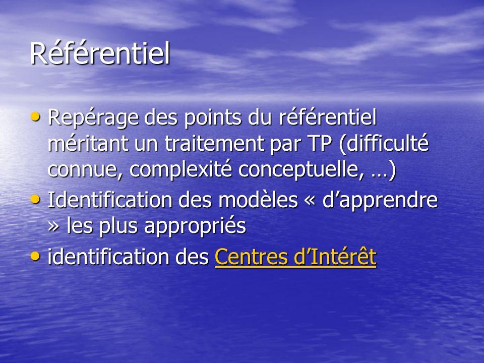 Référentiel Repérage des points du référentiel méritant un traitement par TP (difficulté connue, complexité conceptuelle, …)