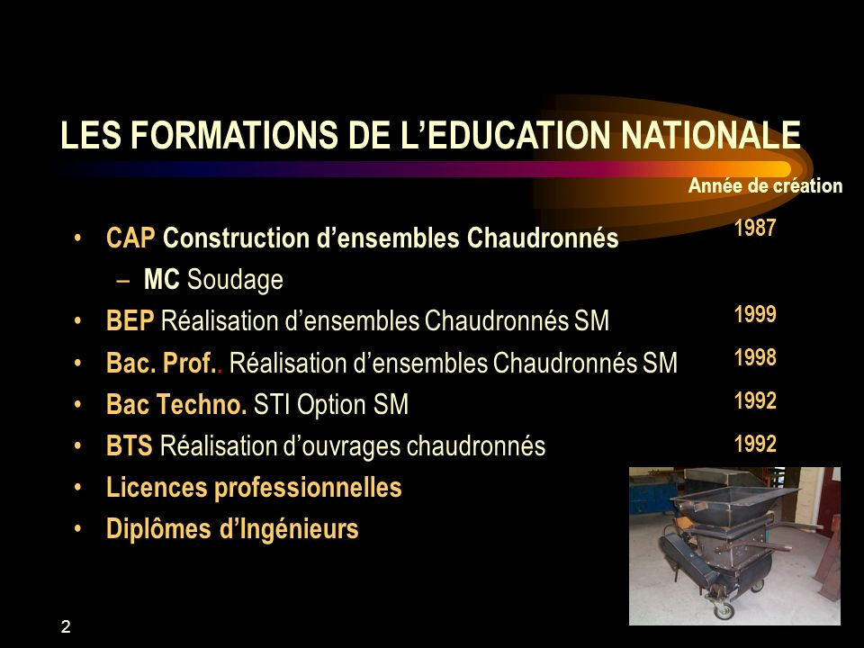 LES FORMATIONS DE L'EDUCATION NATIONALE