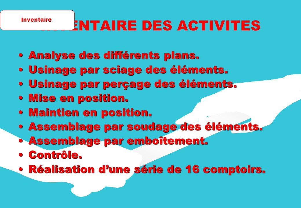 INVENTAIRE DES ACTIVITES