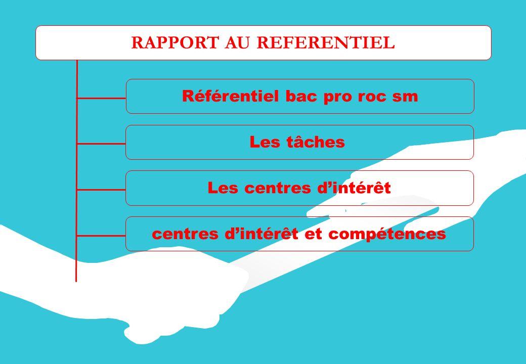RAPPORT AU REFERENTIEL