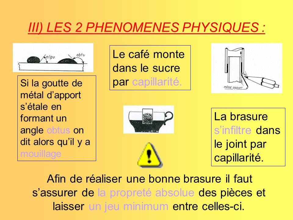 III) LES 2 PHENOMENES PHYSIQUES :