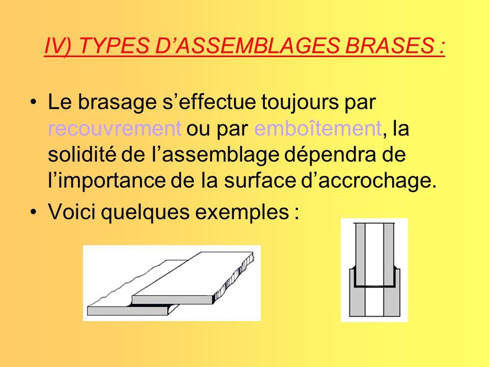 IV) TYPES D'ASSEMBLAGES BRASES :