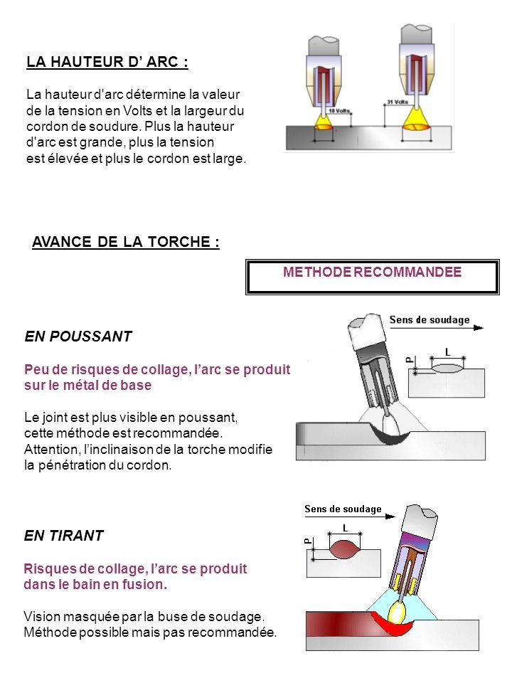 LA HAUTEUR D' ARC : AVANCE DE LA TORCHE : EN POUSSANT EN TIRANT