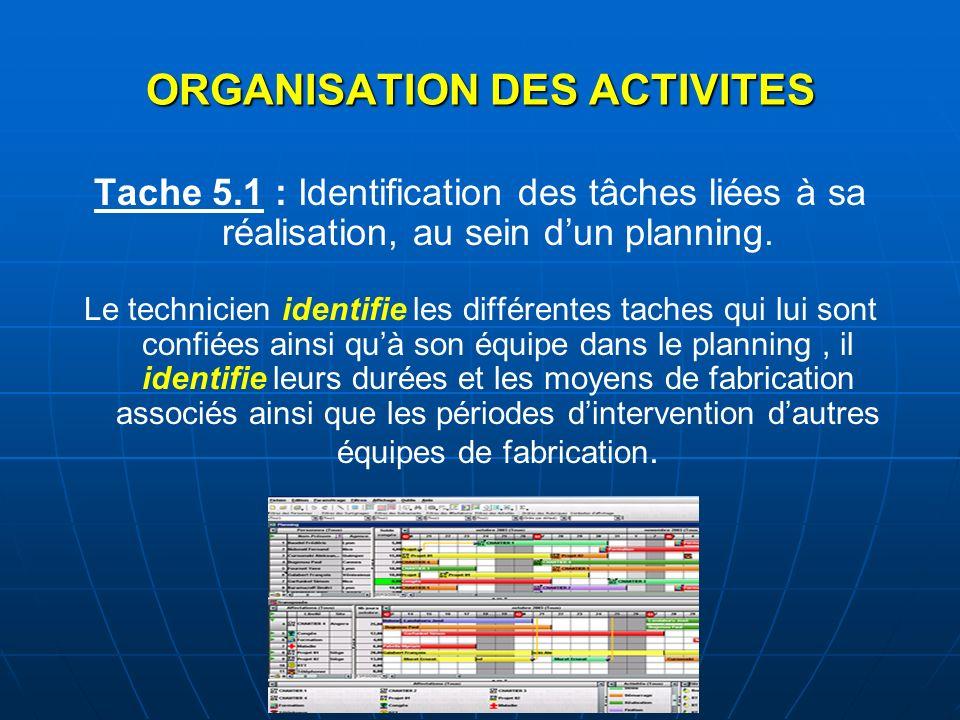 ORGANISATION DES ACTIVITES
