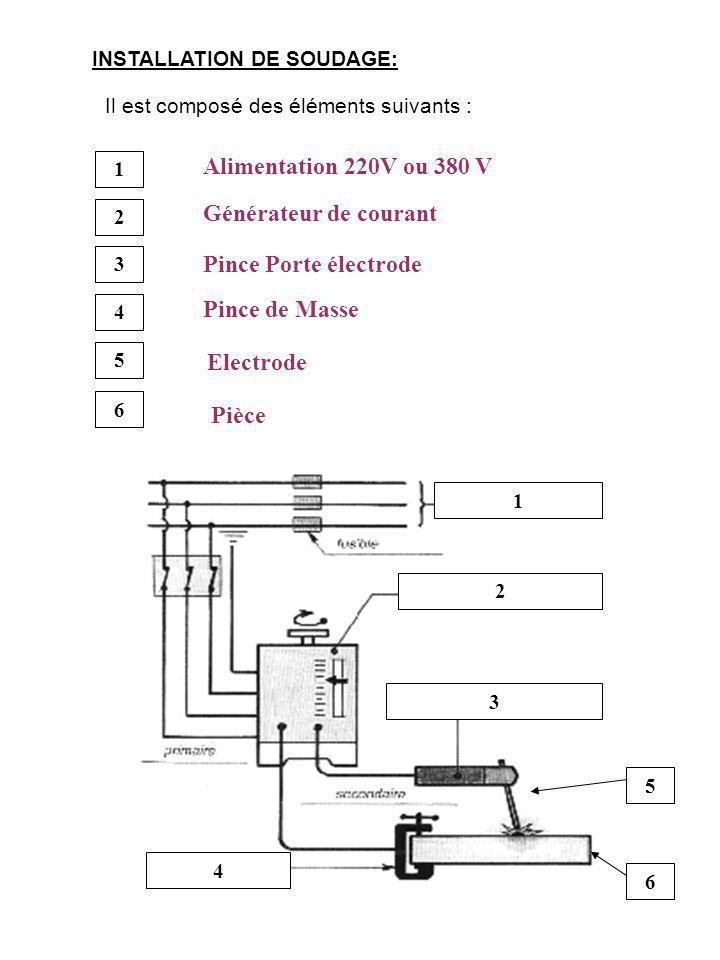 Alimentation 220V ou 380 V Générateur de courant Pince Porte électrode