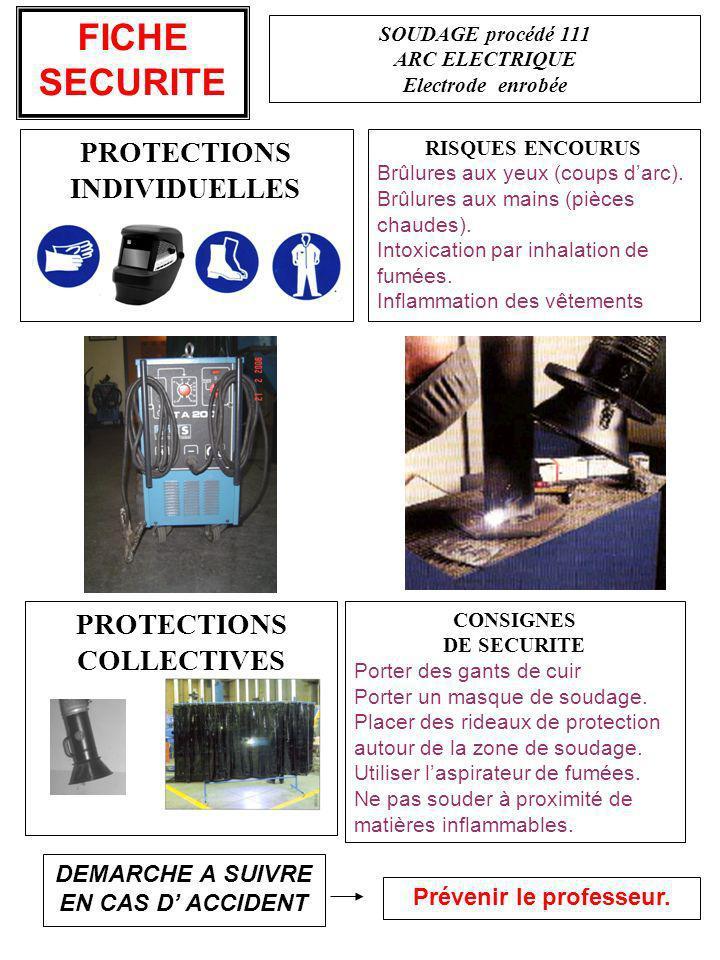 Poste de soudage arc electrique electrode enrobee - Fiche de poste vendeuse pret a porter ...