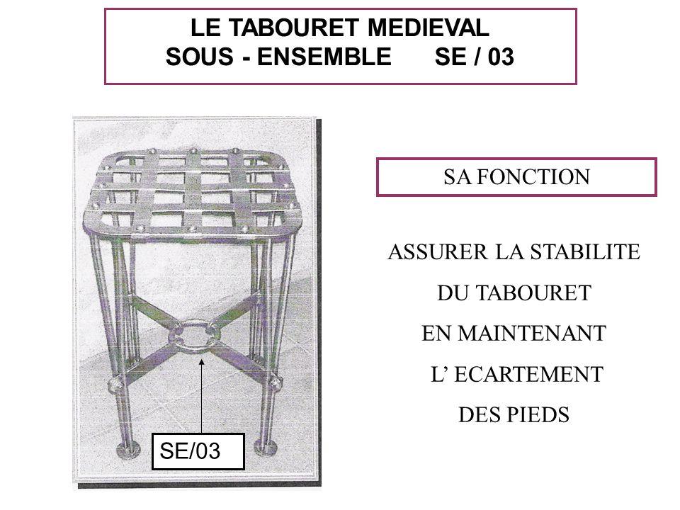 LE TABOURET MEDIEVAL SOUS - ENSEMBLE SE / 03 SA FONCTION