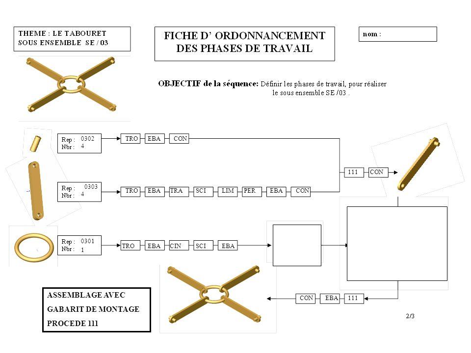 ASSEMBLAGE AVEC GABARIT DE MONTAGE PROCEDE 111 0302 TRO EBA CON 4 111