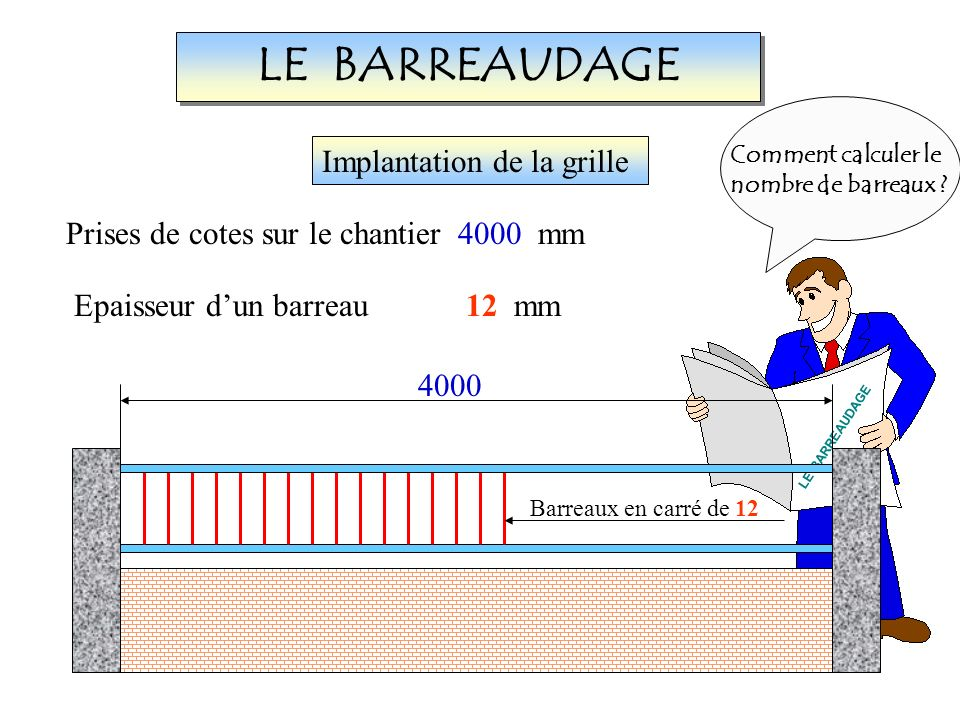 LE BARREAUDAGE Implantation de la grille