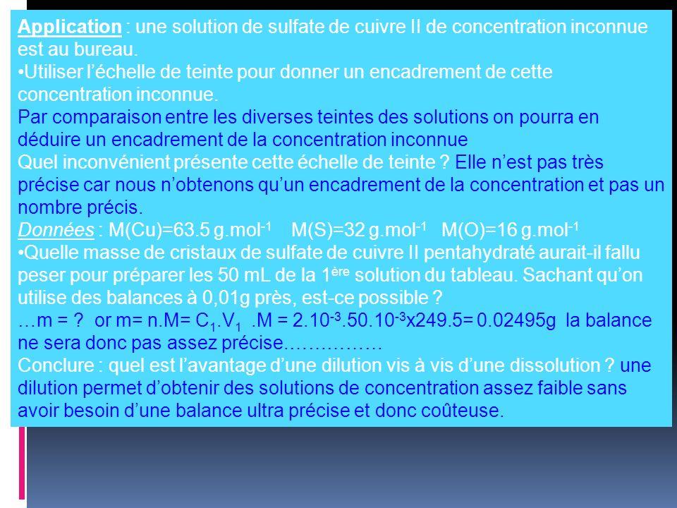 Application : une solution de sulfate de cuivre II de concentration inconnue est au bureau.